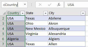 Make the whole validation database into a table using Ctrl+T. But then, select the countries in A2:A999 and type a name in the name box of CCountry.