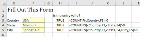 Instructions in the worksheet say to Fill Out This Form. There are three cells where people type Country, State, and City. The formula to make sur Country in F3 is correct is: =COUNTIF(cCountry,F3)>0. The formula to validate State in F4 is: =COUNTIFS(cCountry,F3,cState,F4)>0. The formula to validate City is =COUNTIFS(cCountry,F3,cState,F4,cCity,F5)>0. Each of these will return TRUE if the entry is valid.