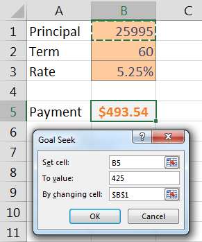 In the Goal Seek dialog, Set Cell B5 to $425 by changing cell B1.