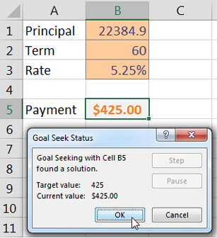 Excel quickly finds that you can get to a $425 car payment if you can get to a $22,384.9 car price.