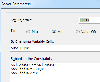 In the Solver Parameters dialog, specify B17 as the Objective cell and ask for the Min value. Specify the input cells as B4:B10. There are three constraints: D12:J12 >= D14:J14. B4:B10 must be an integer. B4:B10 must be non-negative.