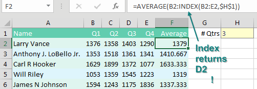 Replace the OFFSET function in F2 with =AVERAGE(B2:INDEX(B2:E2,$H$1)).