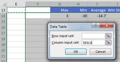 The blank cell in F14 becomes the top left corner cell of the analysis. Select F14:K34. In the Data Table dialog, leave the Row Input Cell blank and choose any blank cell as the Column Input Cell. This only works because of the RAND() in the model.