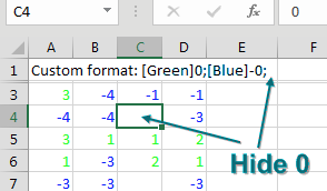 You can assign colors to positive and negative numbers. This number format is [Green]0;[Blue]-0;  the final semicolon creates a zone for zero. By putting nothing there, you will hide the zero values.