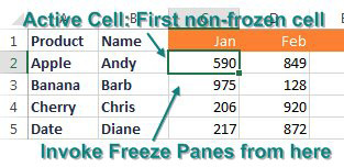 This worksheet has headings in row 1. It has two columns of labels in A & B. Numbers start in C2. If you always want to see both columns of labels and the one row of headings, you should select cell C2 before invoking Freeze Panes. The active cell should be the first cell that will *not* be frozen.