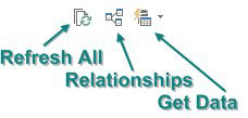 Three new tools from the Data tab are added to the QAT:  Refresh All, Relationships, Get Data.