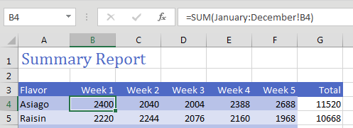 Copy the formula throughout the worksheet and you will have a report adding up the similar cell on the 12 monthly worksheets.