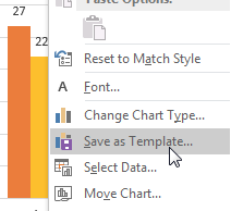 The context menu for a chart offers Reset to Match Style, Font, Change Chart Type, Save as Template, Select Data, and Move Chart. Choose Save as Template.