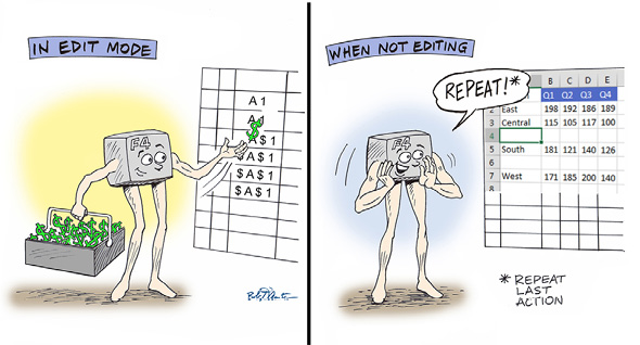 A cartoon shows an F4 Key with arms and legs. In the first panel, F4 is throwing dollar signs into cell references. In the second panel, it shows that F4 is the Repeat Last Action key when you are not in Edit mode.