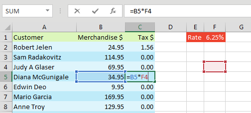 The =B2*F1 formula works in cell C2, but it fails when copied down. The formula in C5 is shown and is =B5*F4. You need the reference to F1 to keep pointing to F1, even if the formula is copied down.