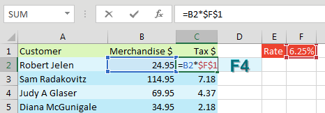 As you are entering the first formula, type =B2*F1 and then press the F4 key. Excel will change the formula to =B2*$F$1.