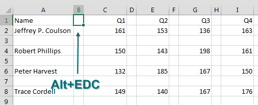 This data set has the annoying feature of a tiny 1-width column between each column of data. Select the first blank column (B1) and Alt+E D C to delete the column.