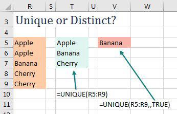 You start with a list of Apple, Apple, Banana, Cherry, Cherry. Use =UNIQUE(R5:R9) to get Apple, Banana, Cherry. Use =UNIQUE(R5:R9,,TRUE) to get just Banana.