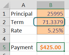 You can Goal Seek based on other cells. Set the Payment to $425 by changing the term and you need a 71.3379 month loan.