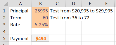 You have a three-variable model for car payment. You want to do a sensitivity analysis with Principal from $21K to $30K and Term from 36 to 72 months.