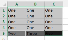 An odd bug from Excel 2013: If you would try to unselect a cell by Ctrl+Clicking it, the shading would become progressively darker. If you Ctrl+Click several times in frustration, (likely chanting, Why, Won't, Excel, Unselect, This?!), the cell becomes completely black and you can't see the text anymore.