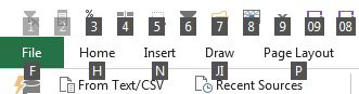 Press and release the Alt key to reveal Key Tips in the Ribbon. The first 9 items in the QAT are easy shortcuts. Alt 1 is the first icon. Alt 2 is the second item. After Alt 9 for the 9th icon, you have to start using Alt 09 Alt 08 Alt 07 which is not as easy. For the people who make use of the QAT, carefully choosing the first 9 icons is critical so they can use short cut keys to invoke them.