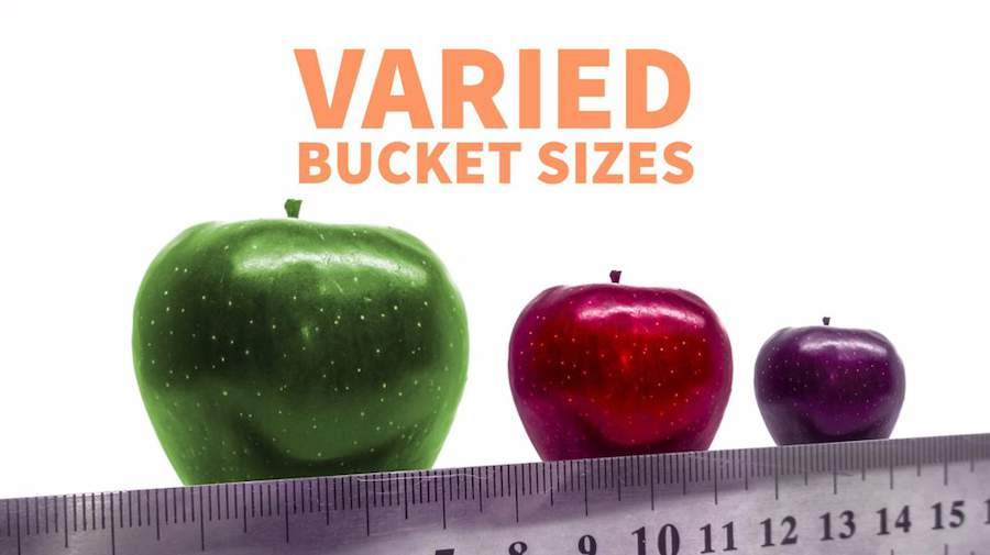Varied Bucket Sizes