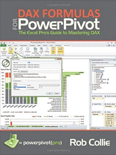 DAX Formulas for PowerPivot
