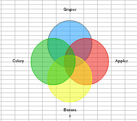 Organizational charts and business diagrams with excel techtv here is a venn diagram chart with the primary color style ccuart Gallery