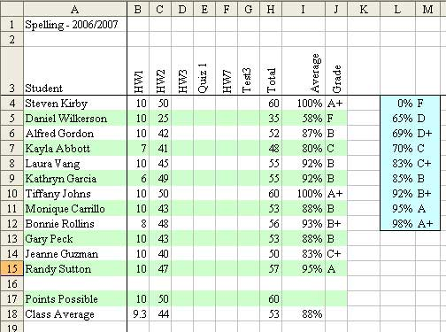 using excel to track student grades techtv articles mrexcel publishing. Black Bedroom Furniture Sets. Home Design Ideas