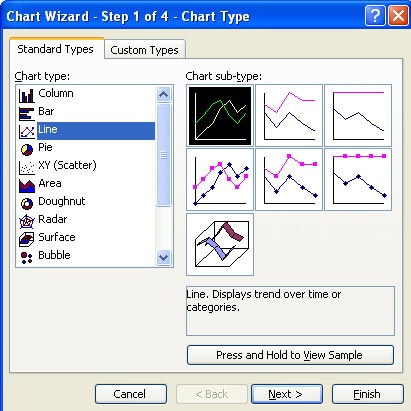 excel 2010 pivot chart creation How to create pivot tables in excel create a pareto chart in ms excel 2010 how to create a timeline in excel sources and citations.